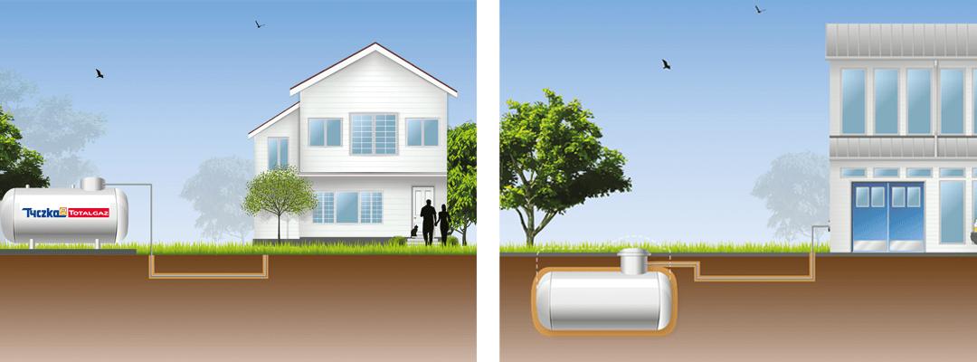 Flüssiggasanlage richtig planen